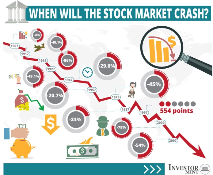 stockmarketcrash